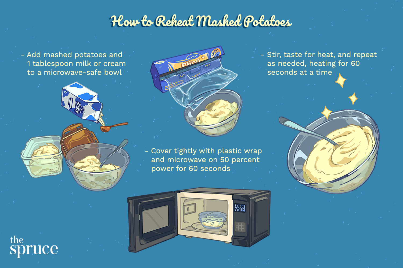 illustration with steps on reheating mashed potatoes