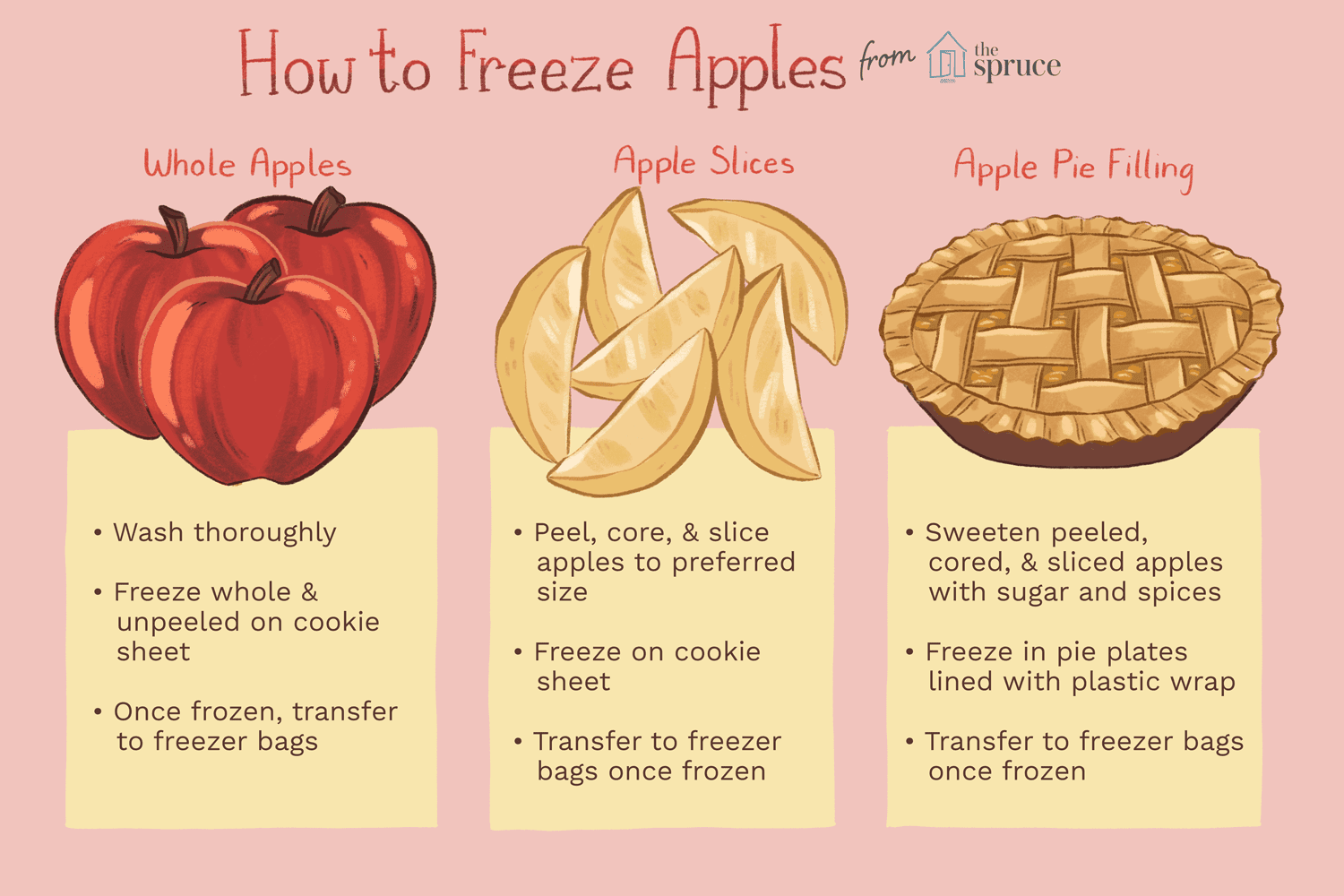 Learn How to Freeze Apples