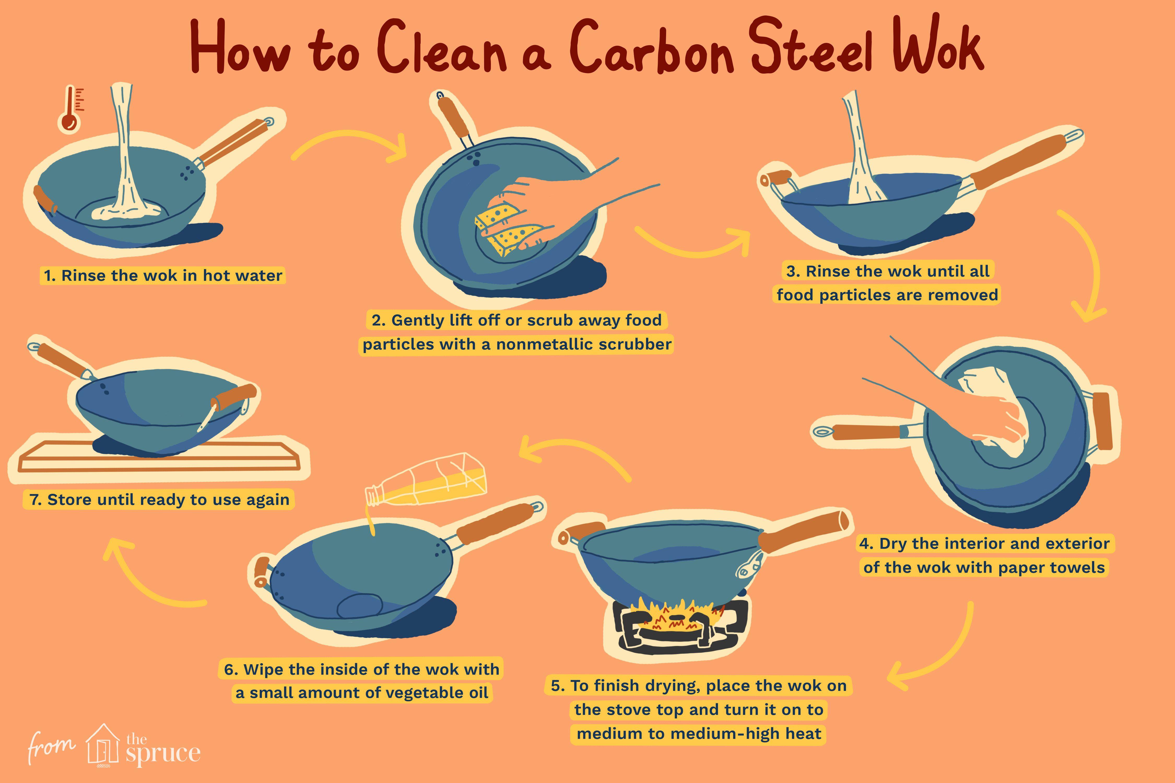 clean a carbon steel wok illustration