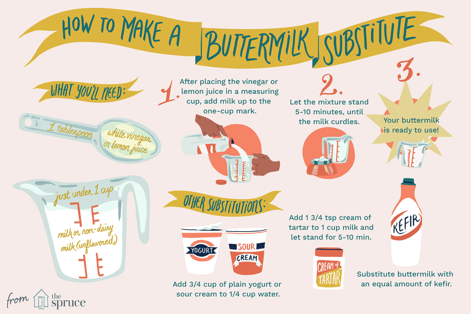 homemade buttermilk substitute