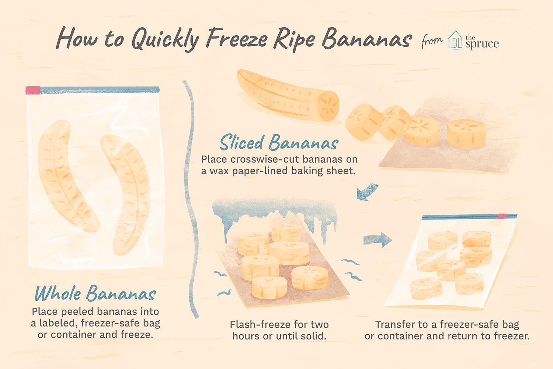 Freeze Ripe Bananas