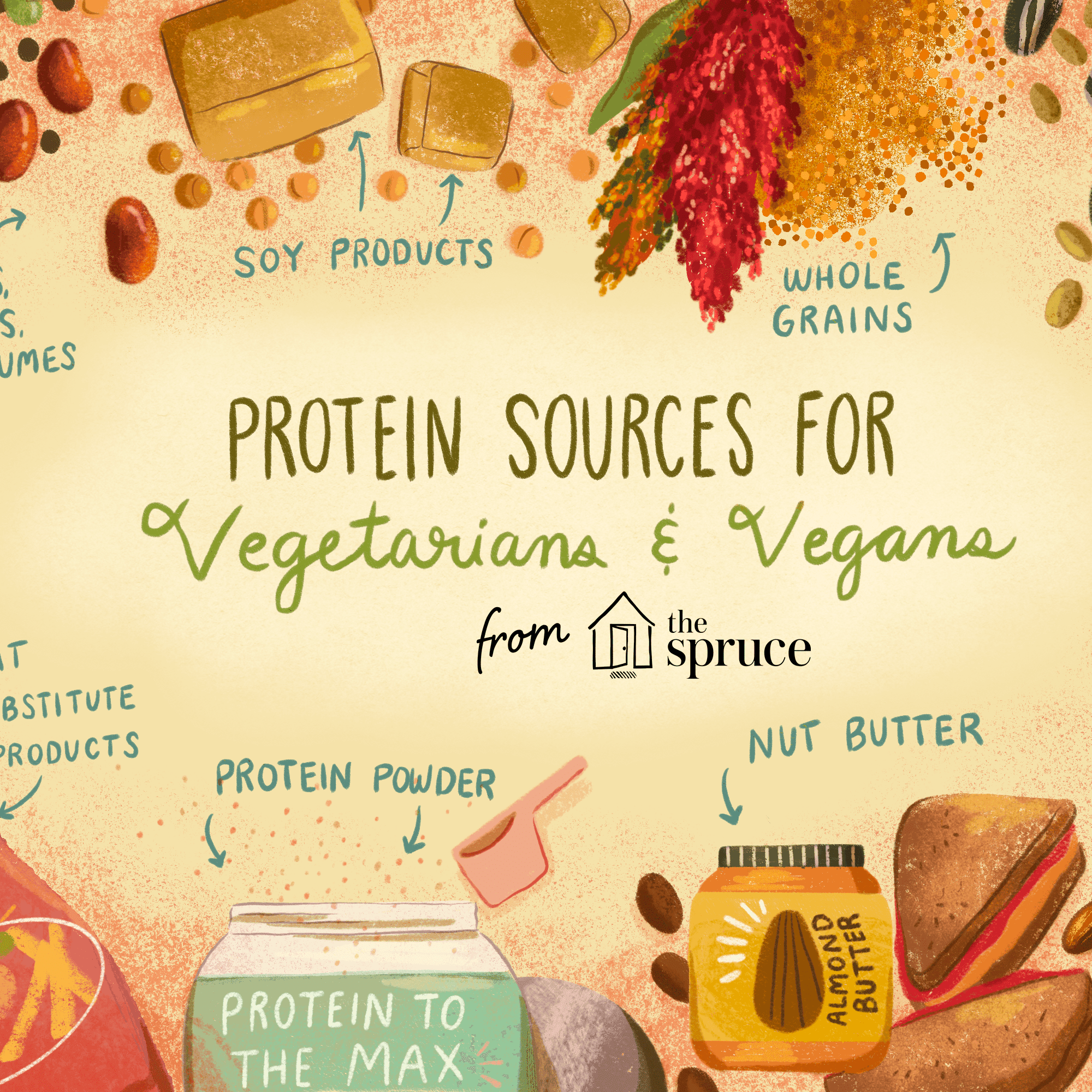 protein and vegetarian diets.