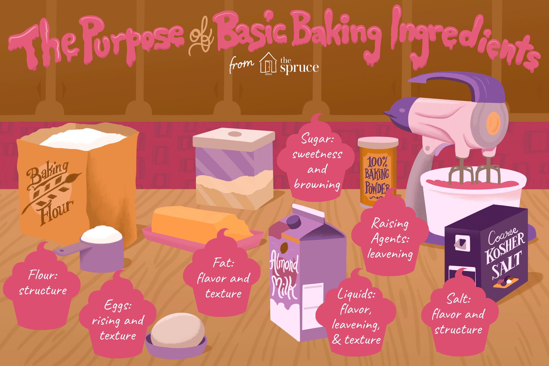 the purpose of basic baking ingredients