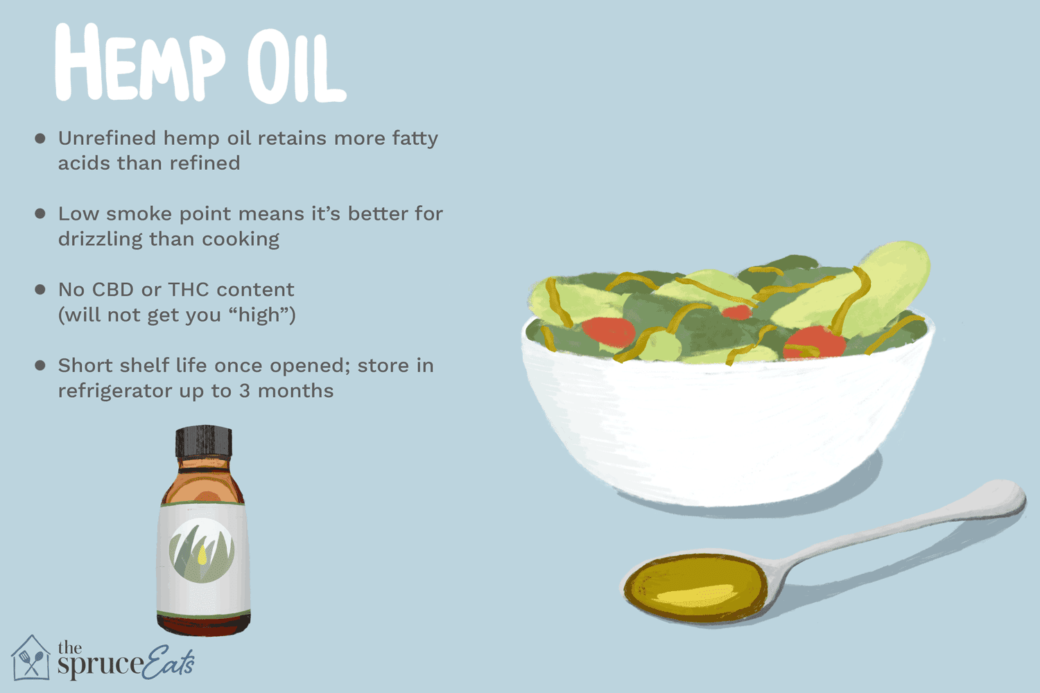 What Is Hemp Oil