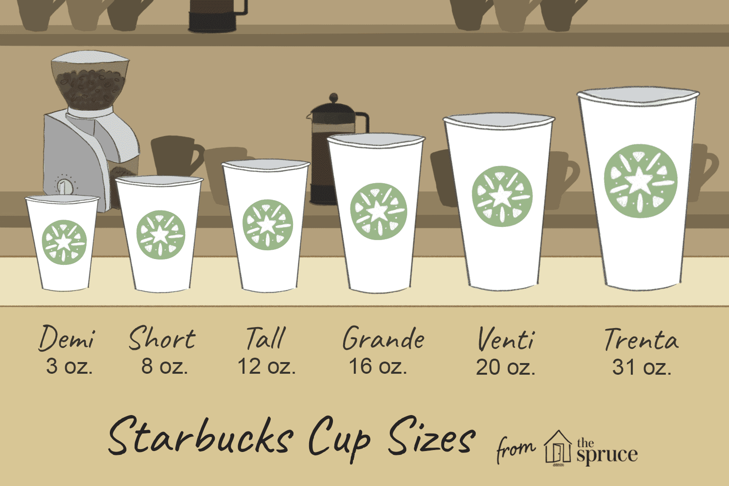 Starbucks Cup Sizes Ilration