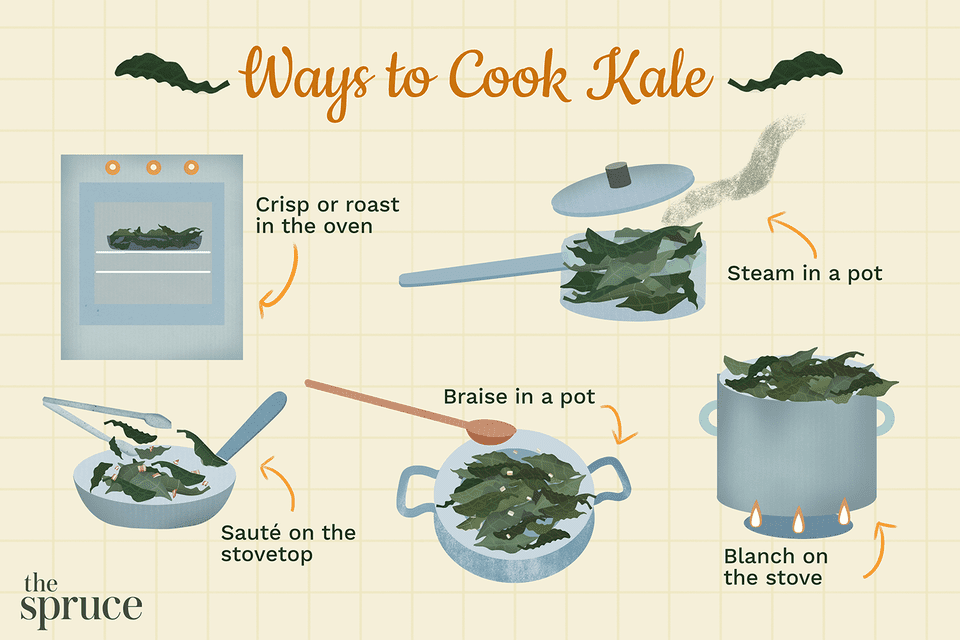 illustration showing ways to cook kale