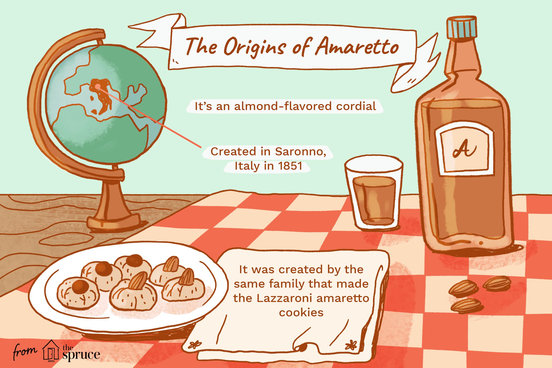 illustration detailing the origins of amaretto
