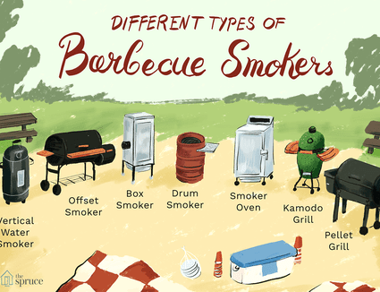 illustration of different types of barbecue smokers