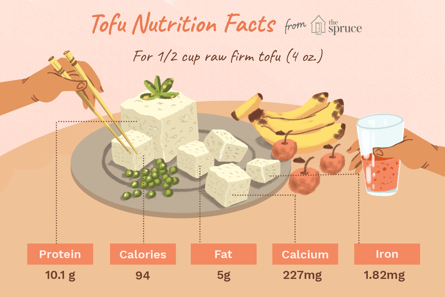 tofu nutritional value information