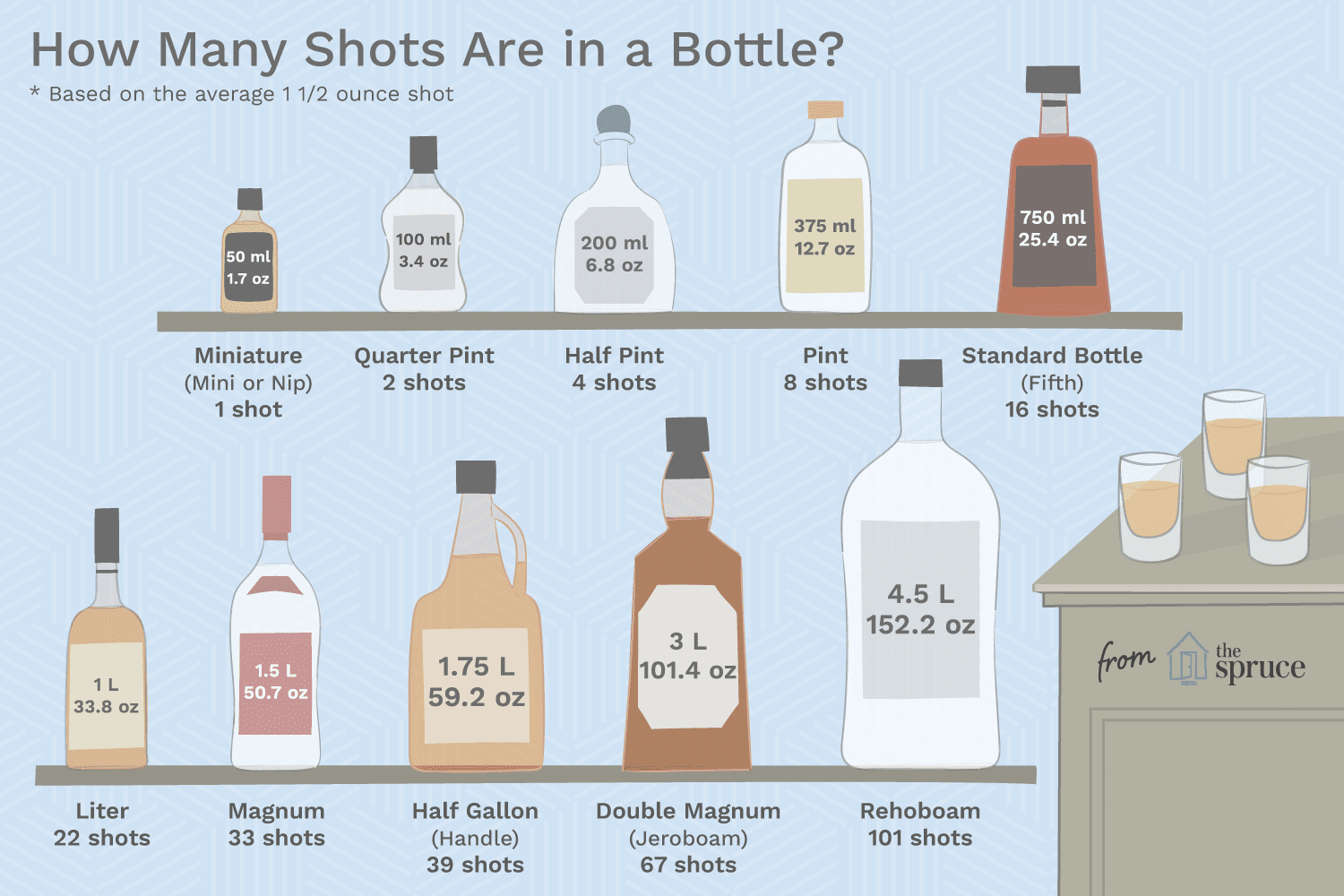 19 New Hennessy Bottle Sizes Chart