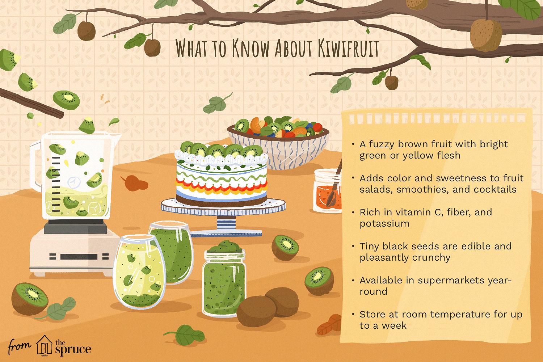 what is kiwi