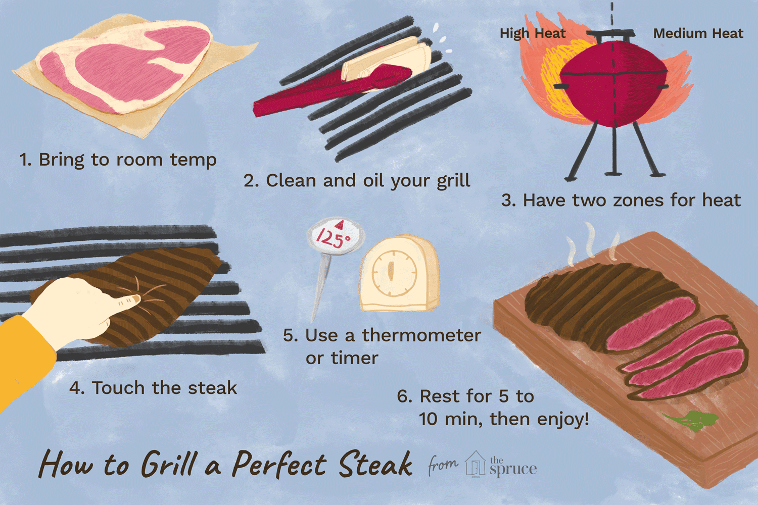 illustration of the steps to cook steak on the grill