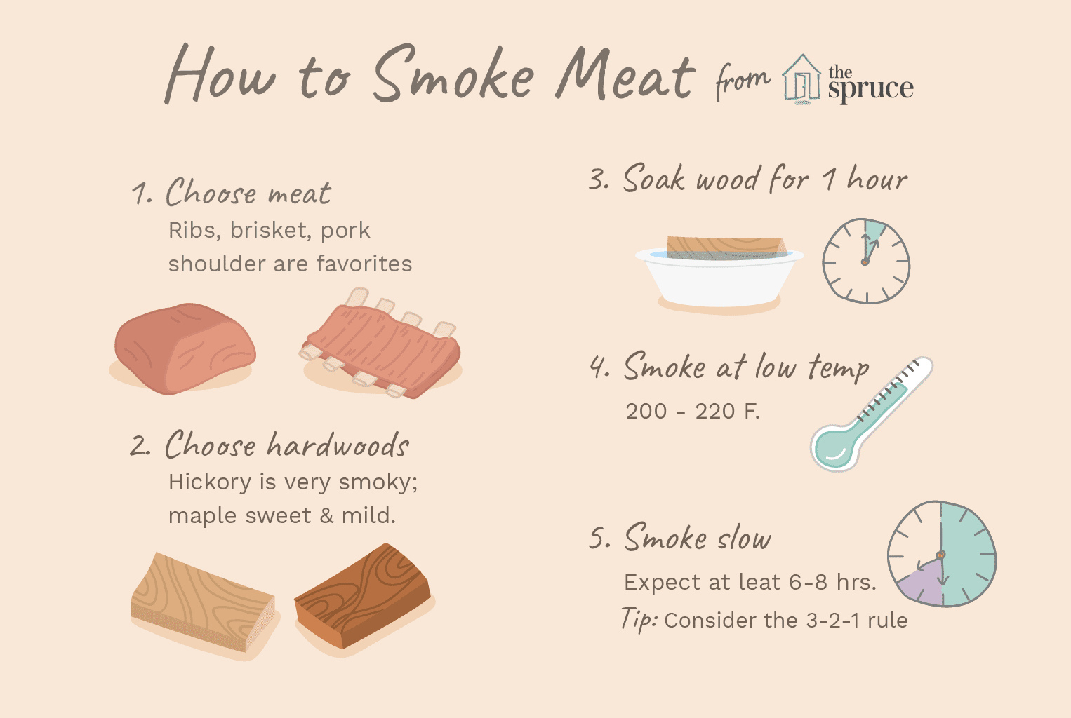 Smoking 101: Introduction to Barbecue