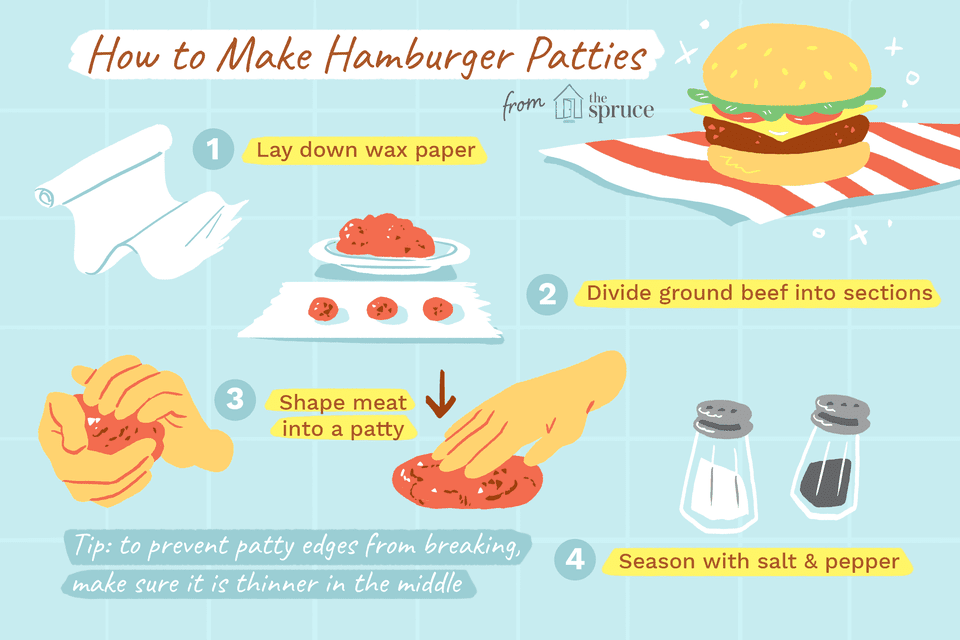 how to make hamburger patties illustration