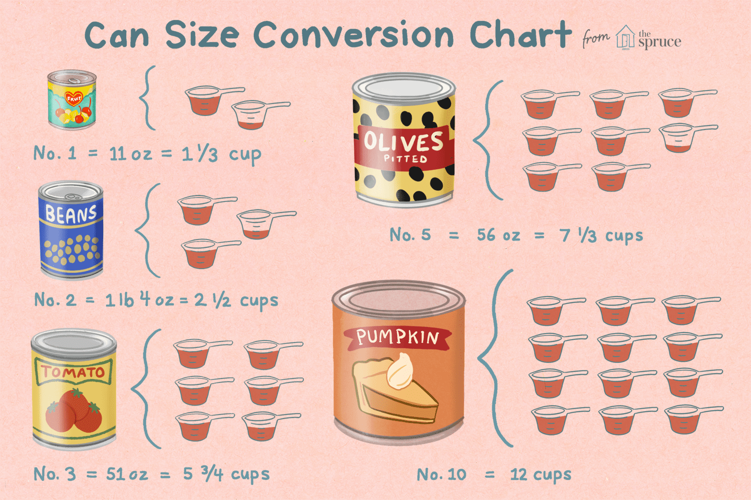 can size chart