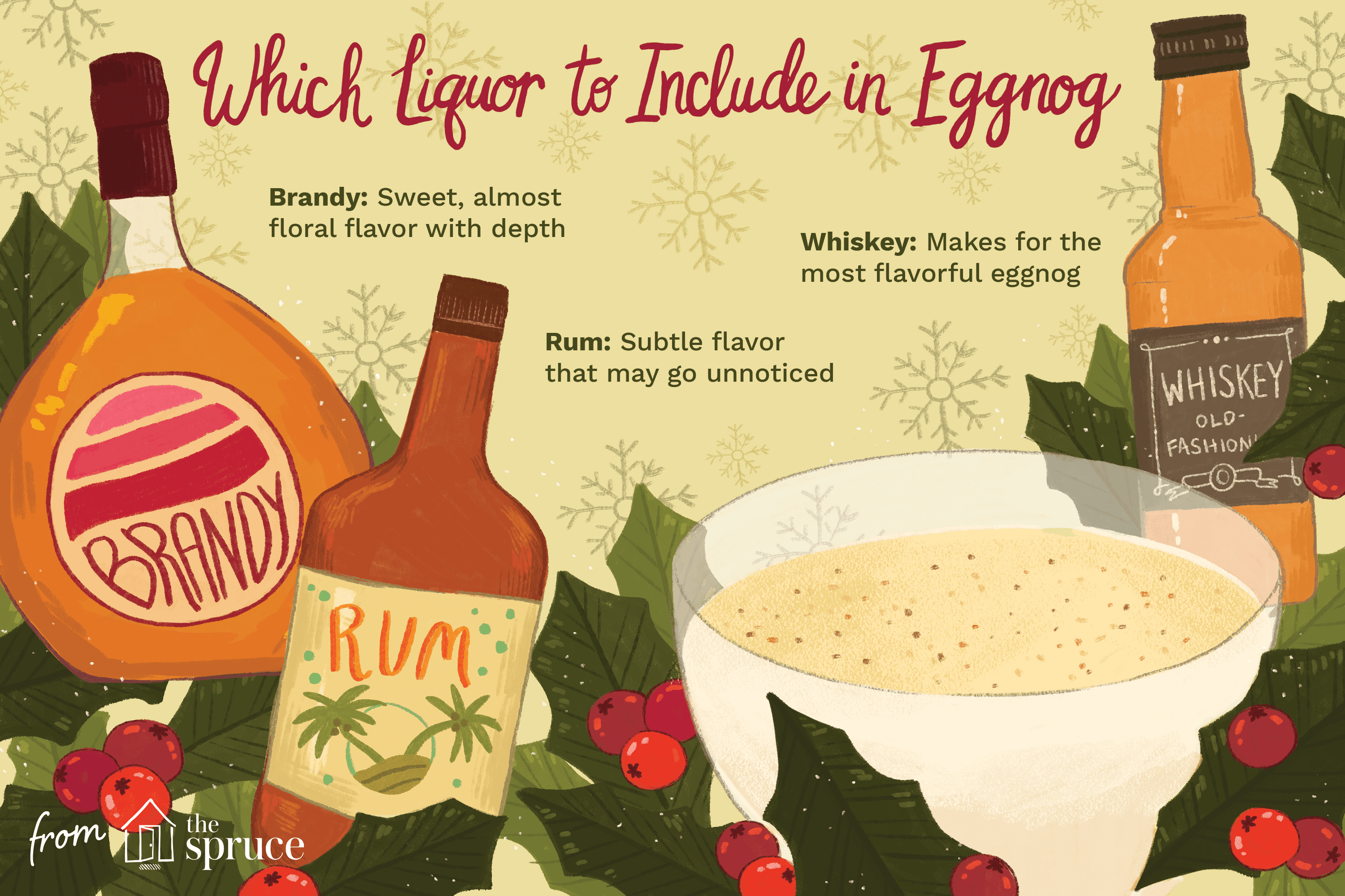 illustration with info on different liquors for eggnog
