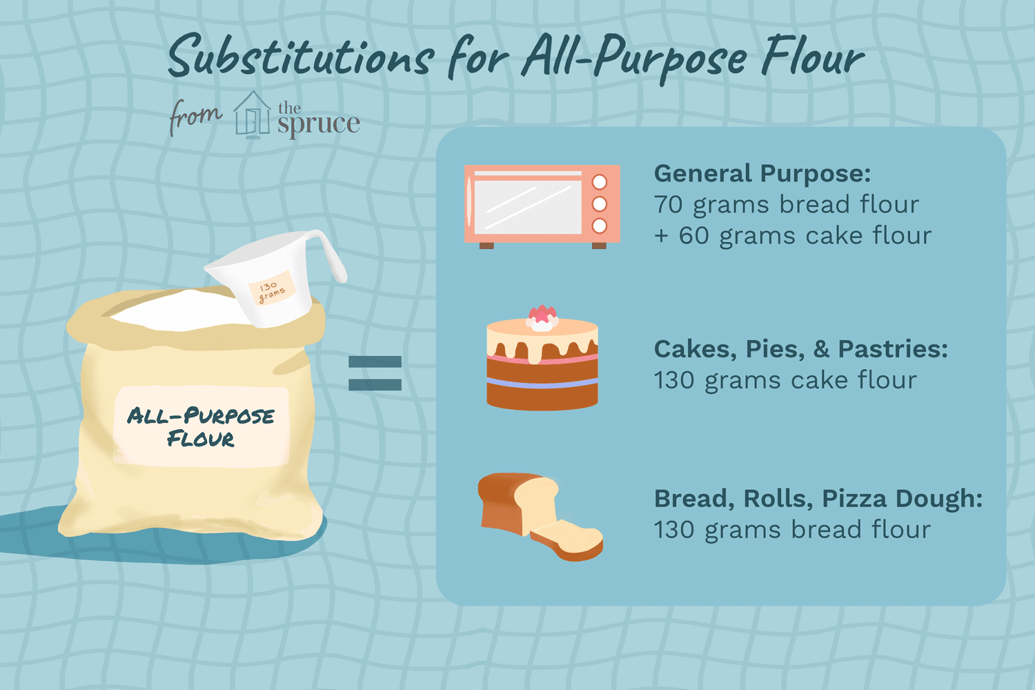 Substitutions For All Purpose Flour Illustration