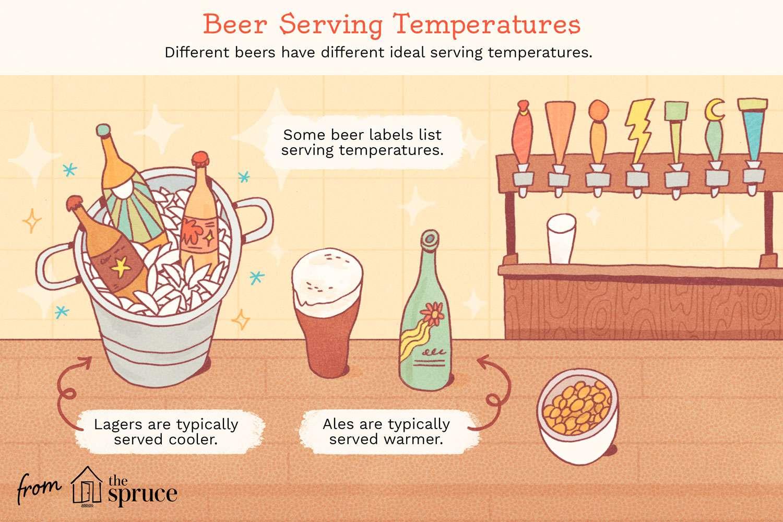 beer serving temperatures