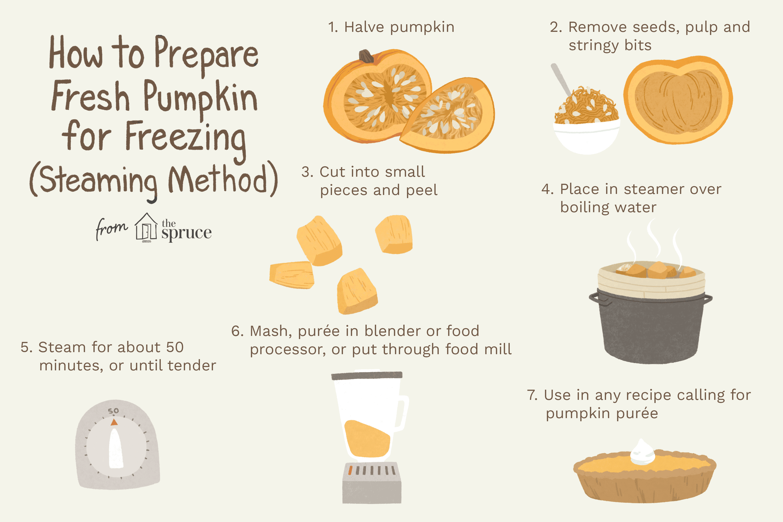 how to prepare and freeze fresh pumpkin