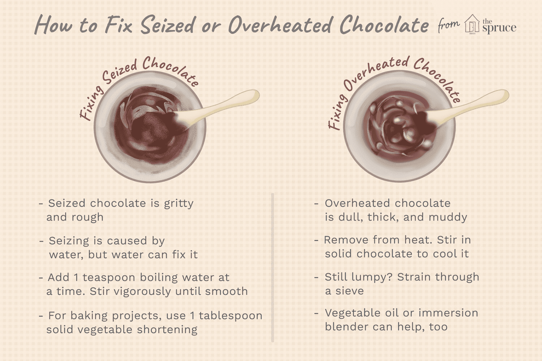 fixing overheated chocolate