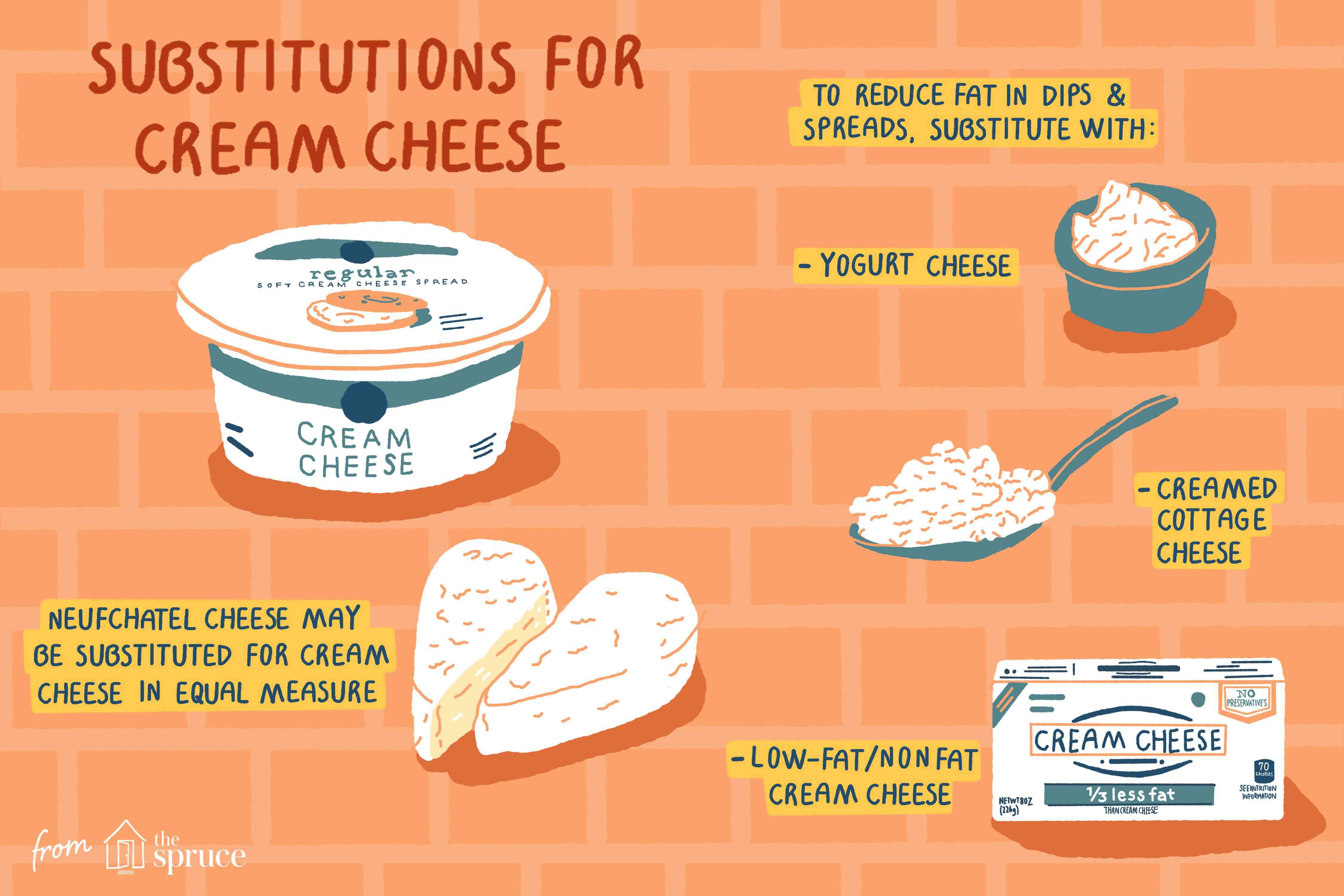 cream cheese sub chart
