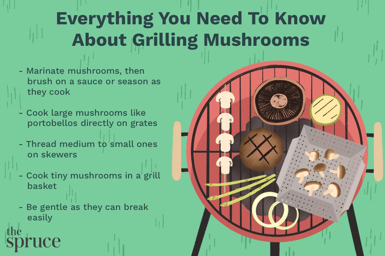illustration featuring tips on grilling mushrooms