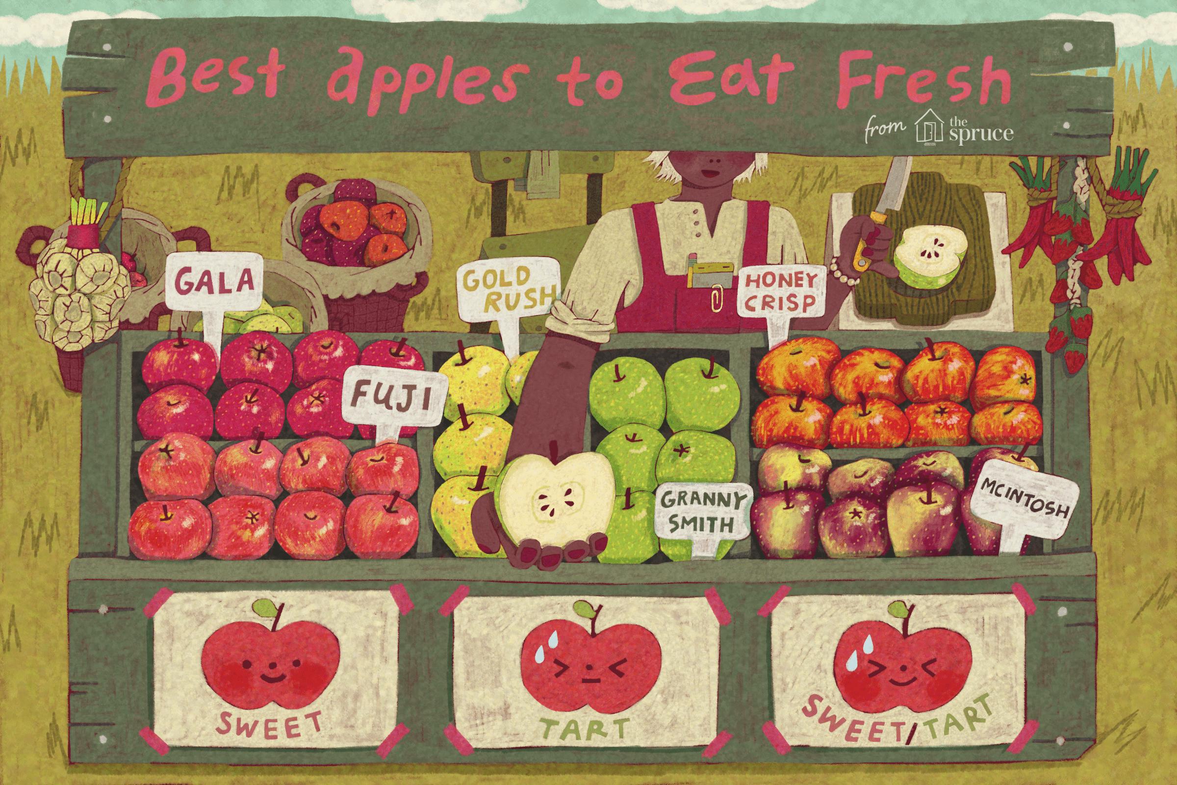 Best apples to eat fresh