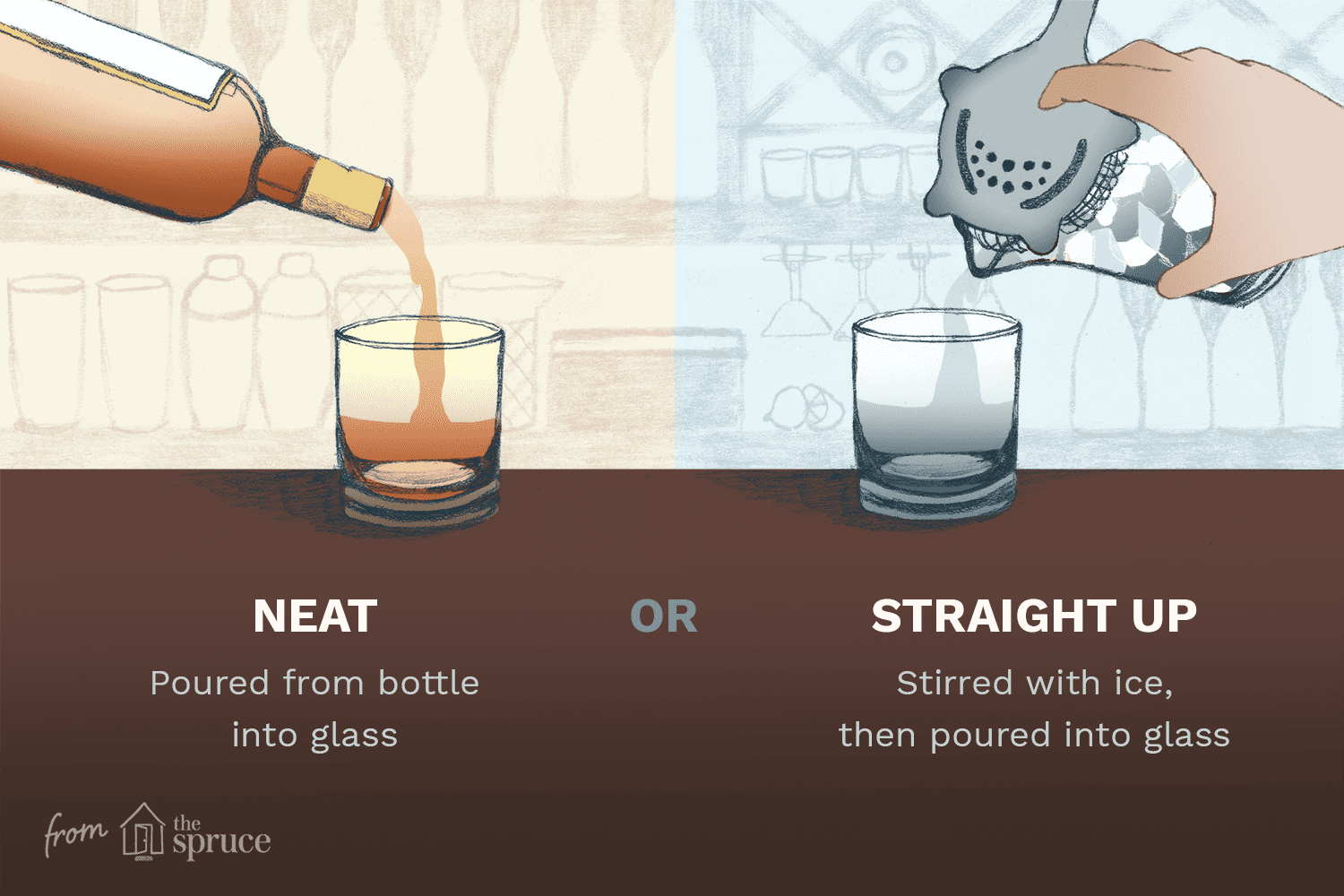 Neat, Up, Straight Up, or Straight Bar Drinks