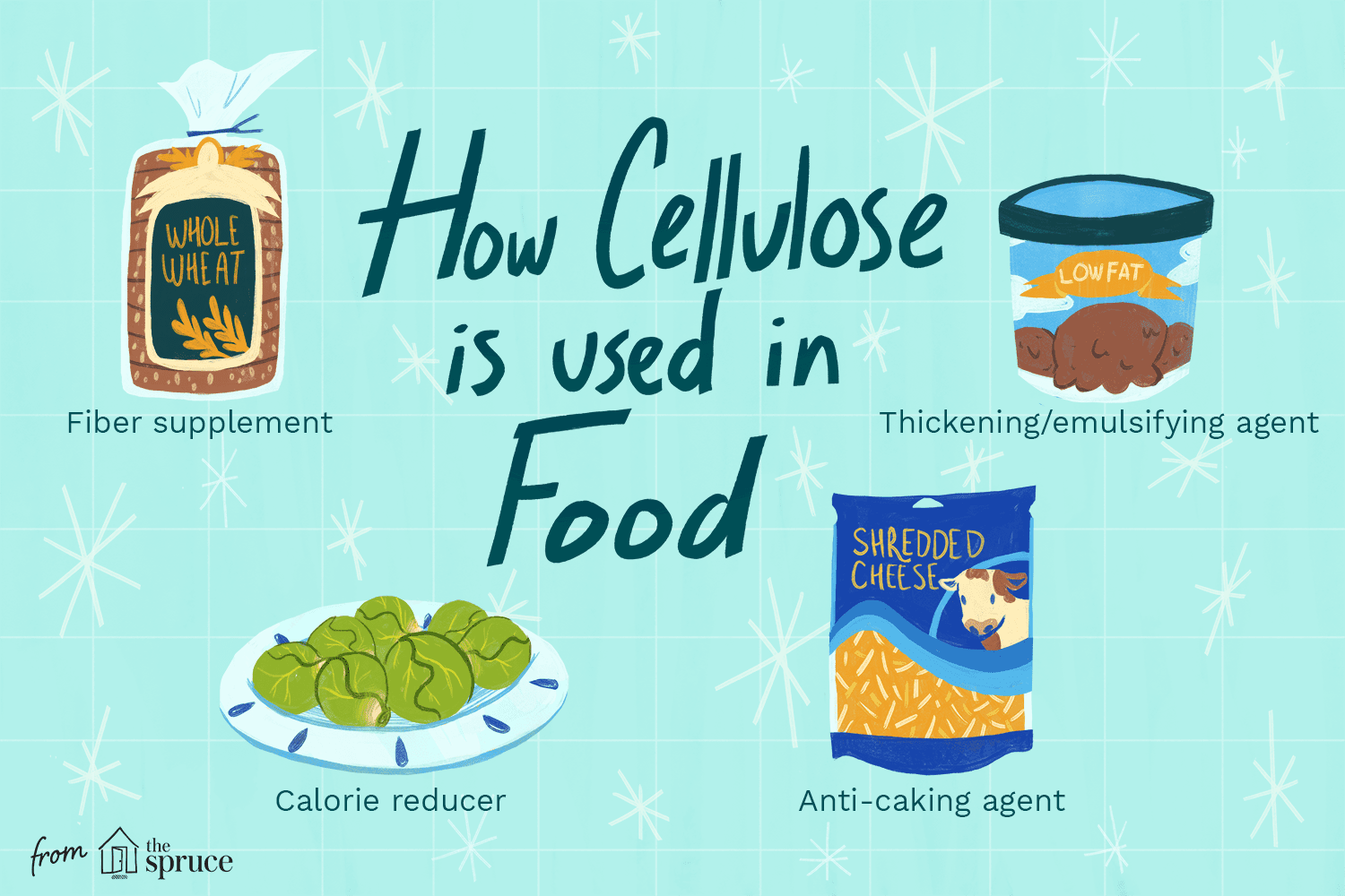 How Cellulose Is Used in Food