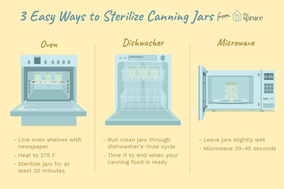 3 easy ways to sterilize canning jars illustration
