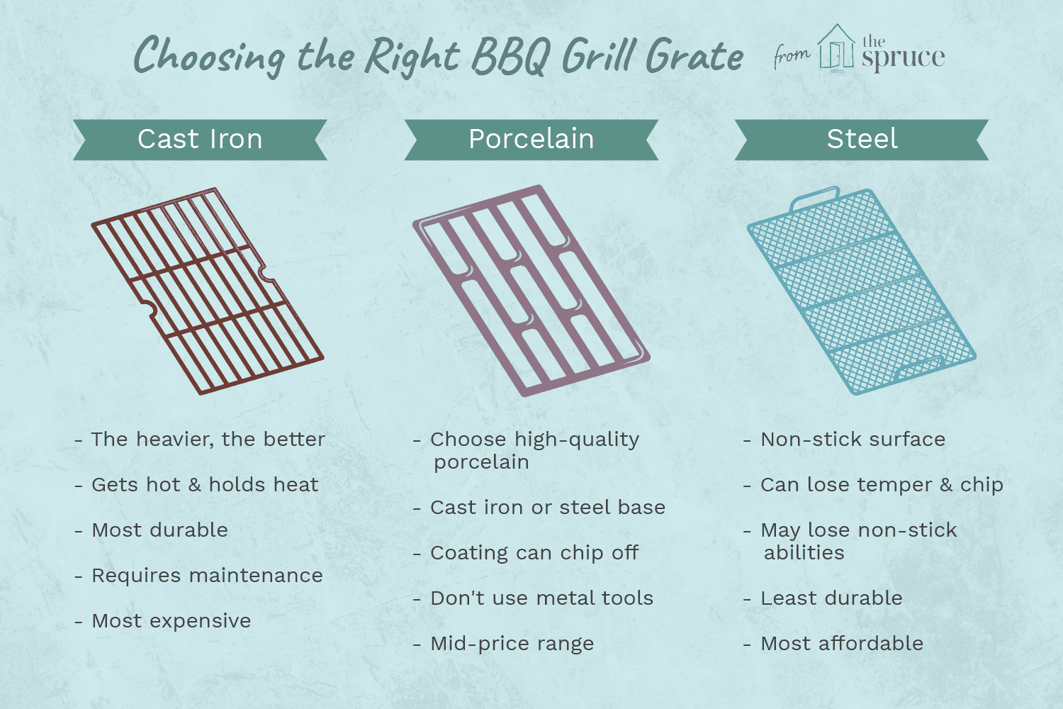 how to choose the right grate for your grill