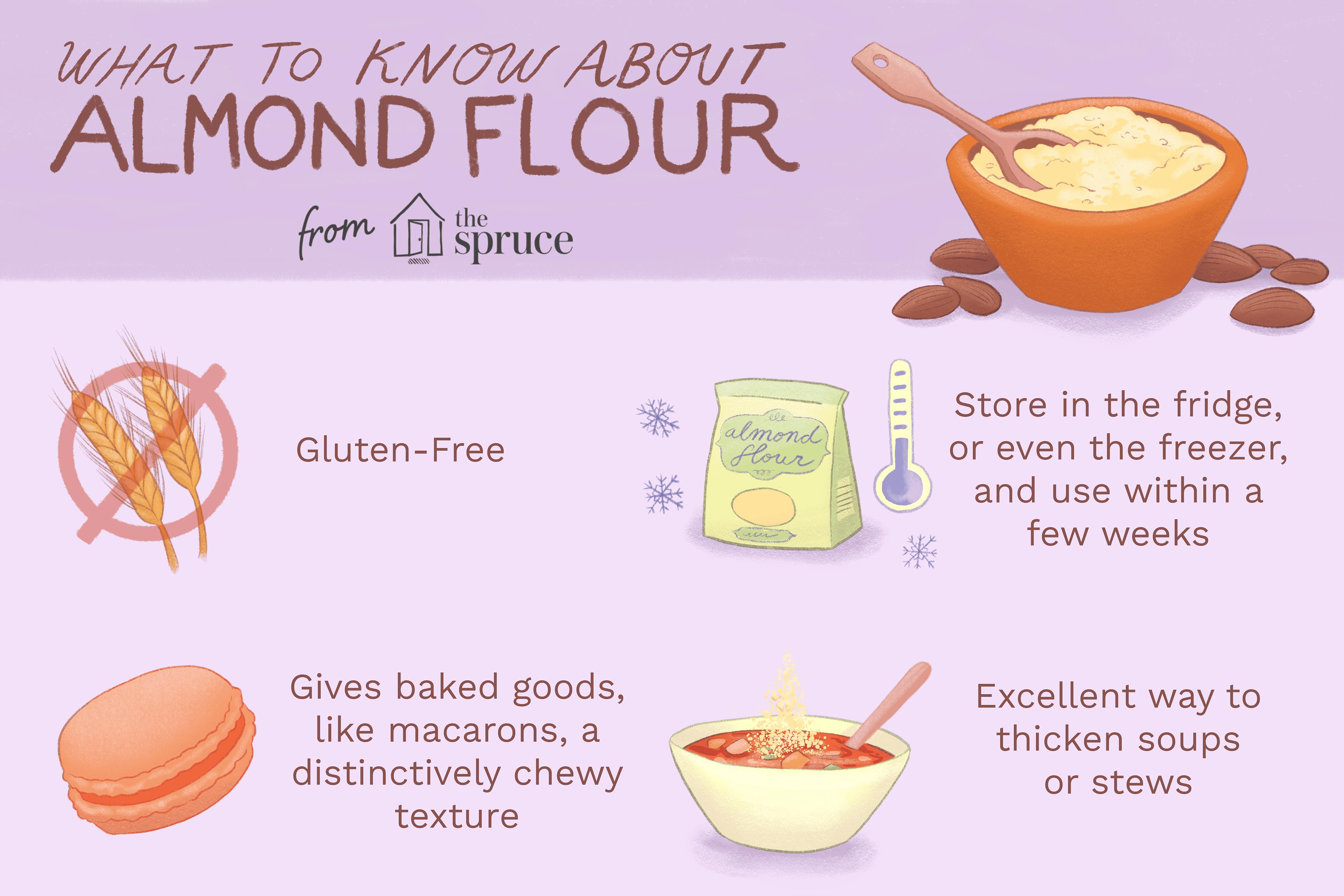 information about almond flour