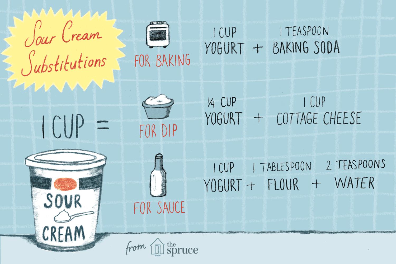 Sour Cream Subs