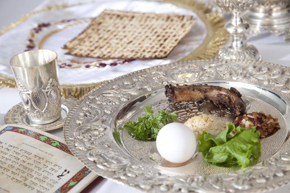 Traditional symbols on a Seder plate