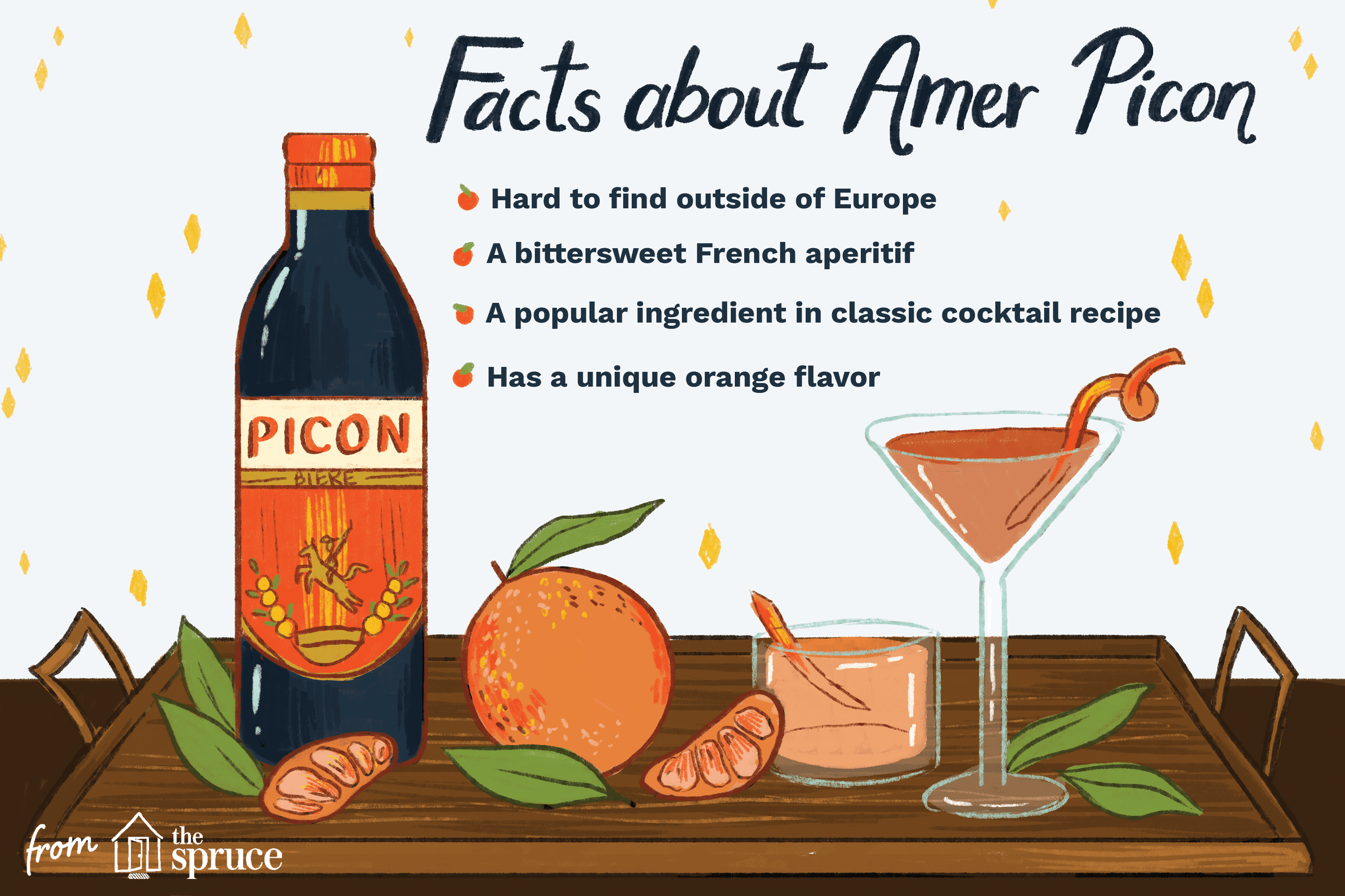 What Is Amer Picon and How Do I Find It?