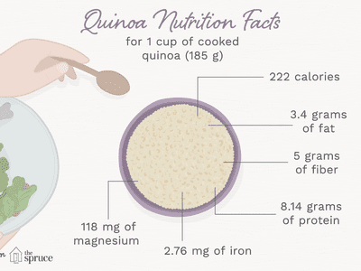 Tofu Nutritional Value Information
