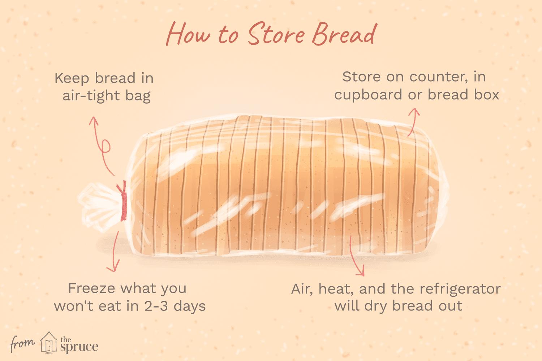 Bread Storage Options