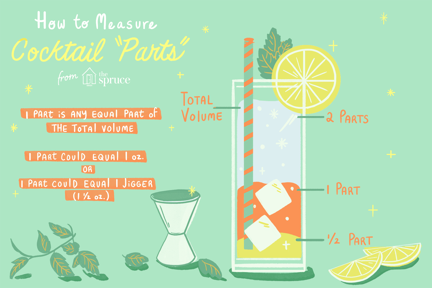 how to measure a cocktail that uses parts