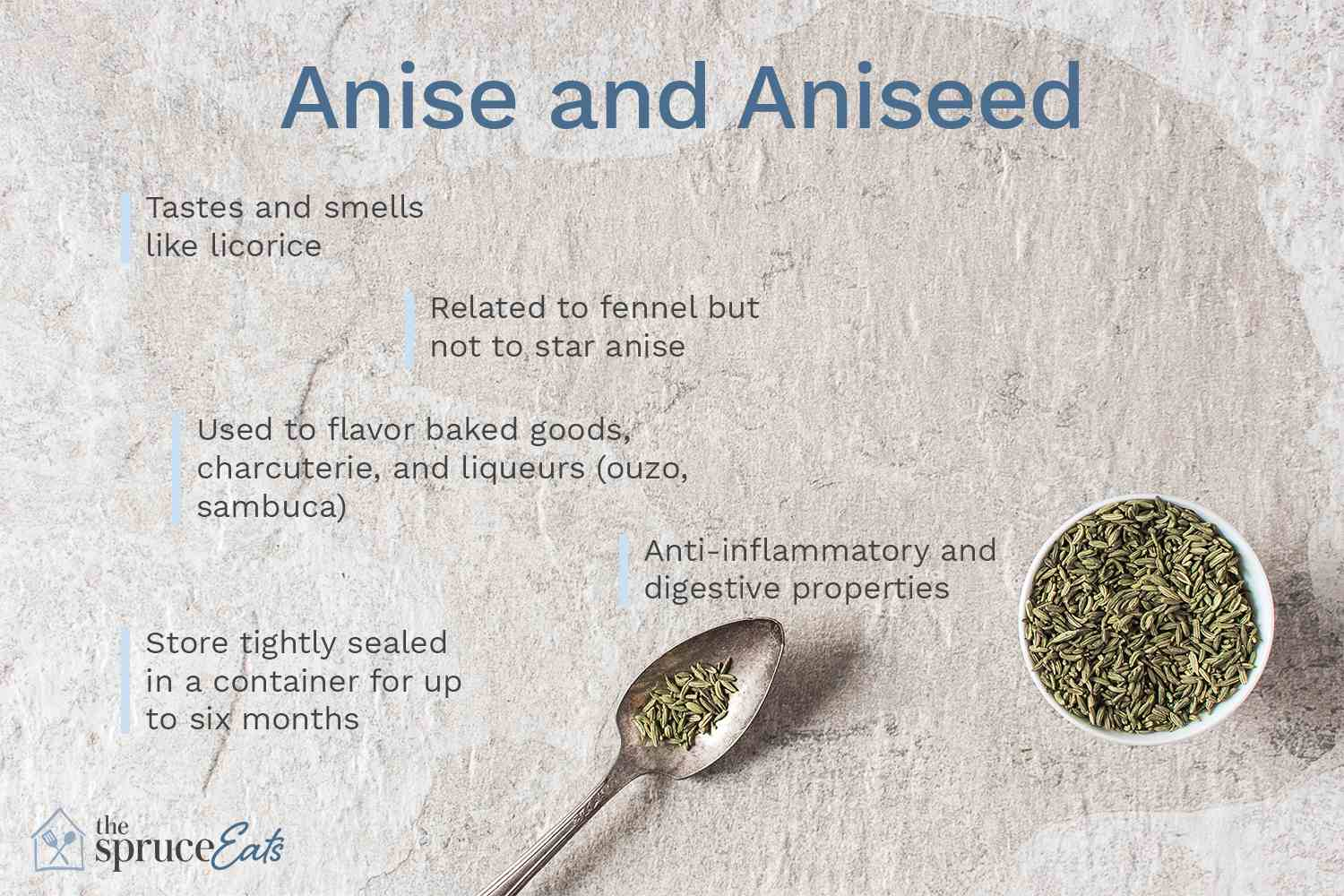 Anise and aniseed graphic