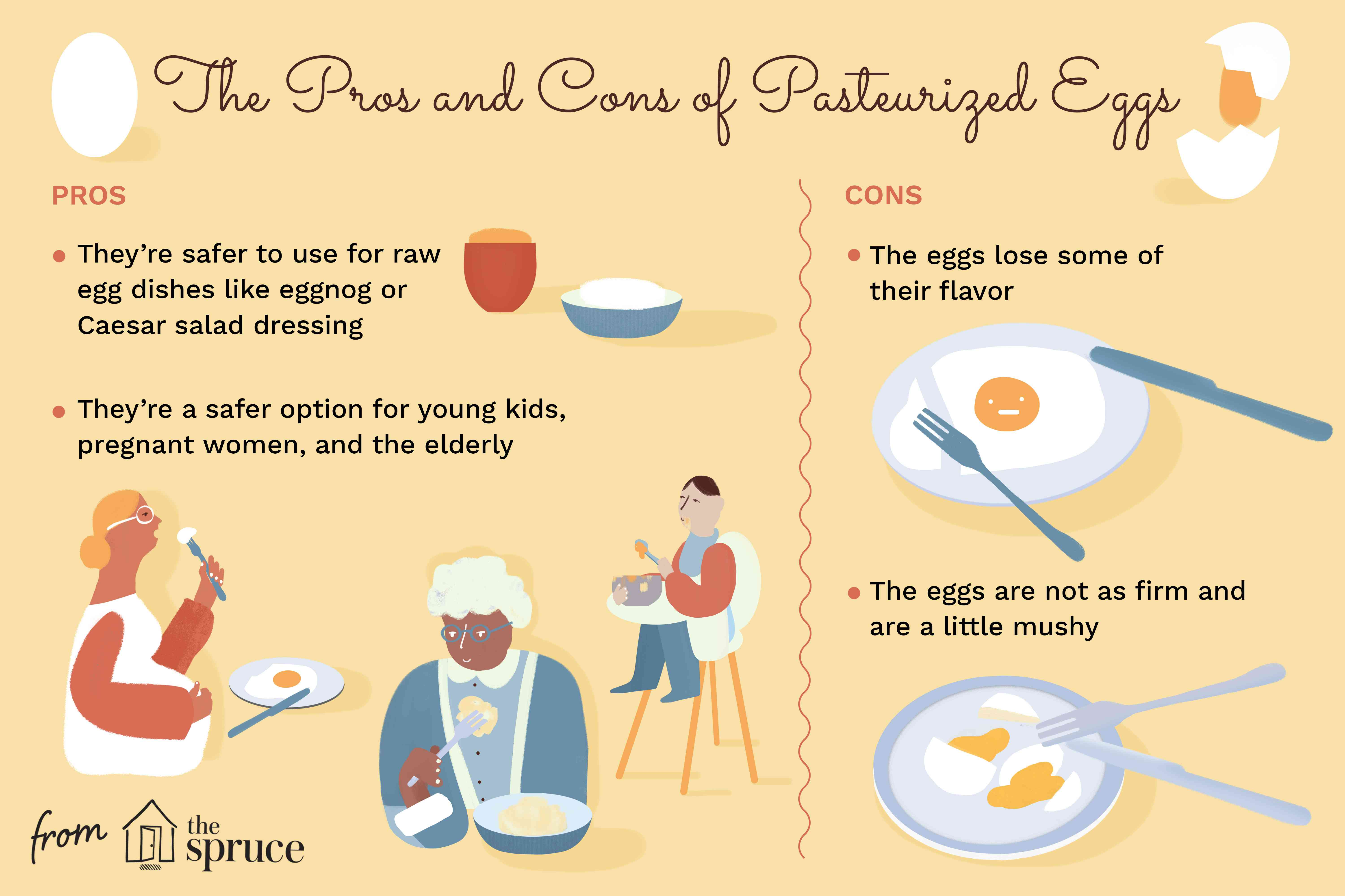 illustration showcasing pros and cons of pasteurized eggs