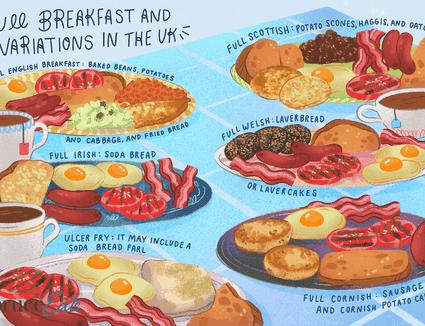 Variations of a full breakfast