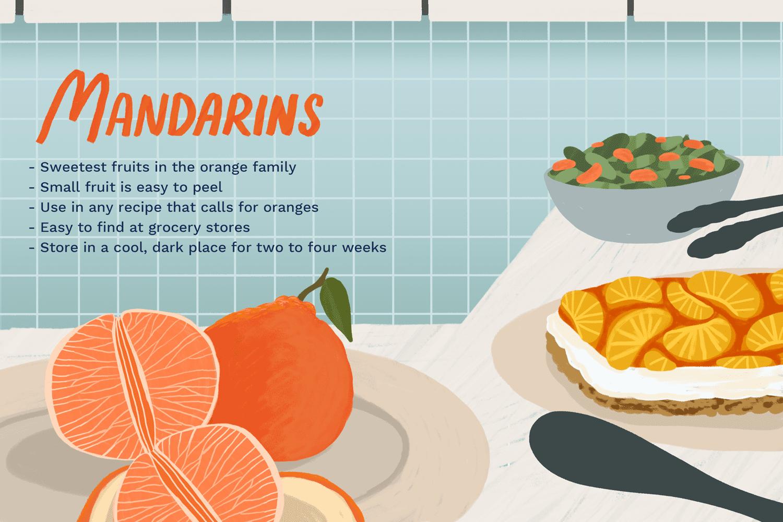 what are mandarins