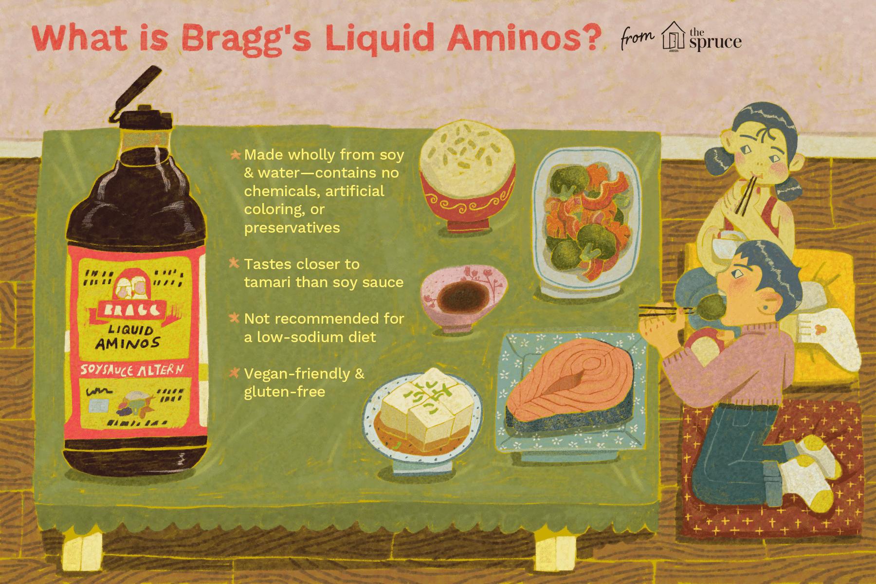Bragg's Liquid Aminos illustration