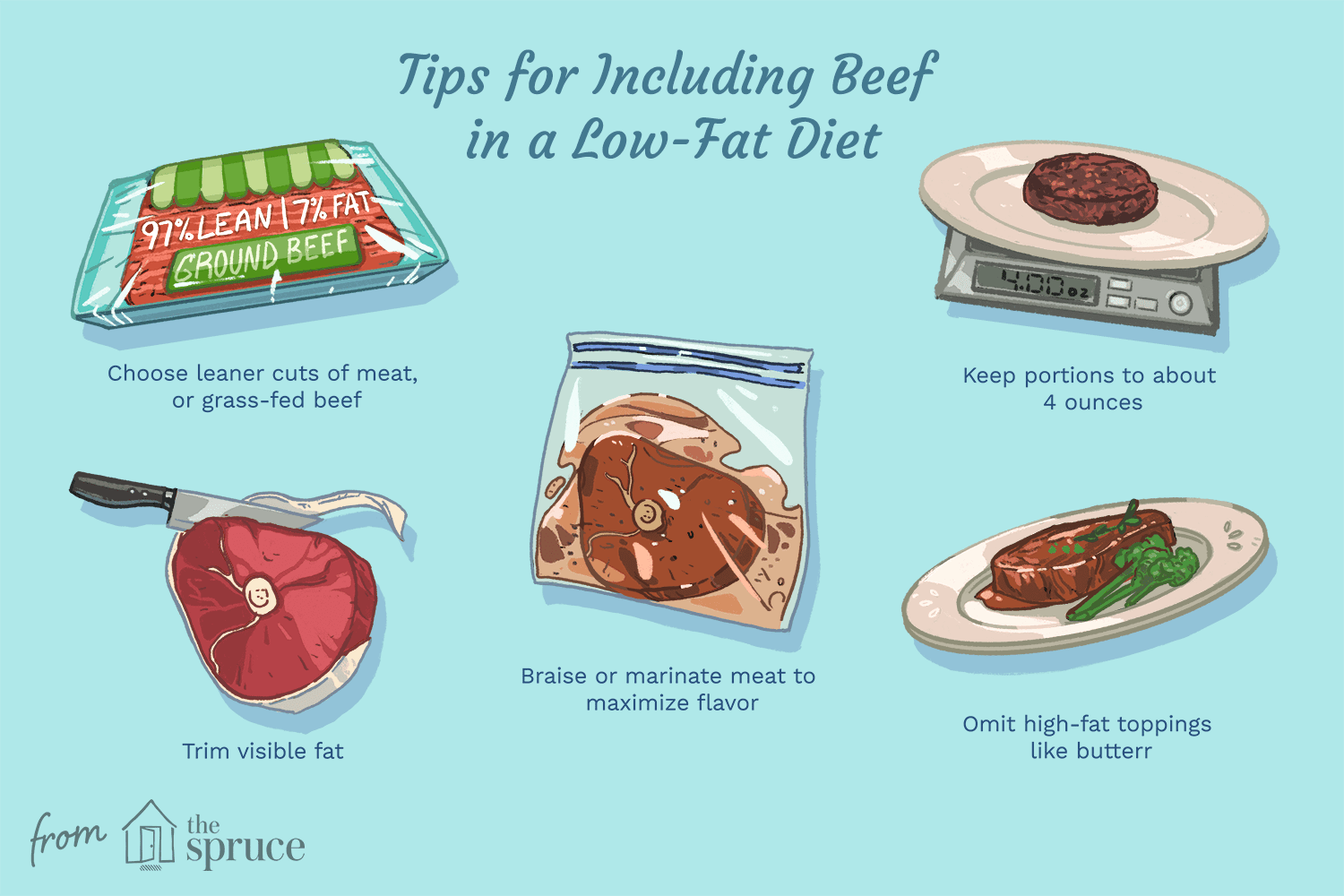 tips for including beef in a low-fat diet