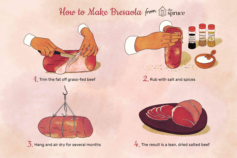 Steps on how to make bresaola