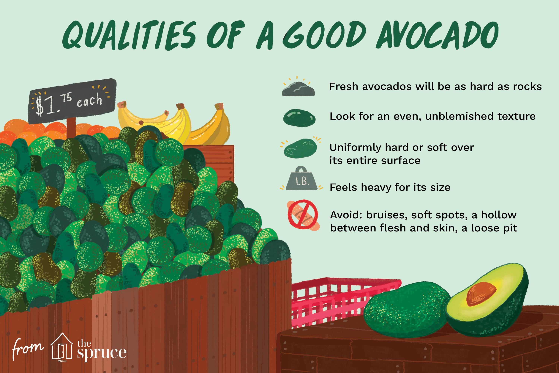how to select a good avocado