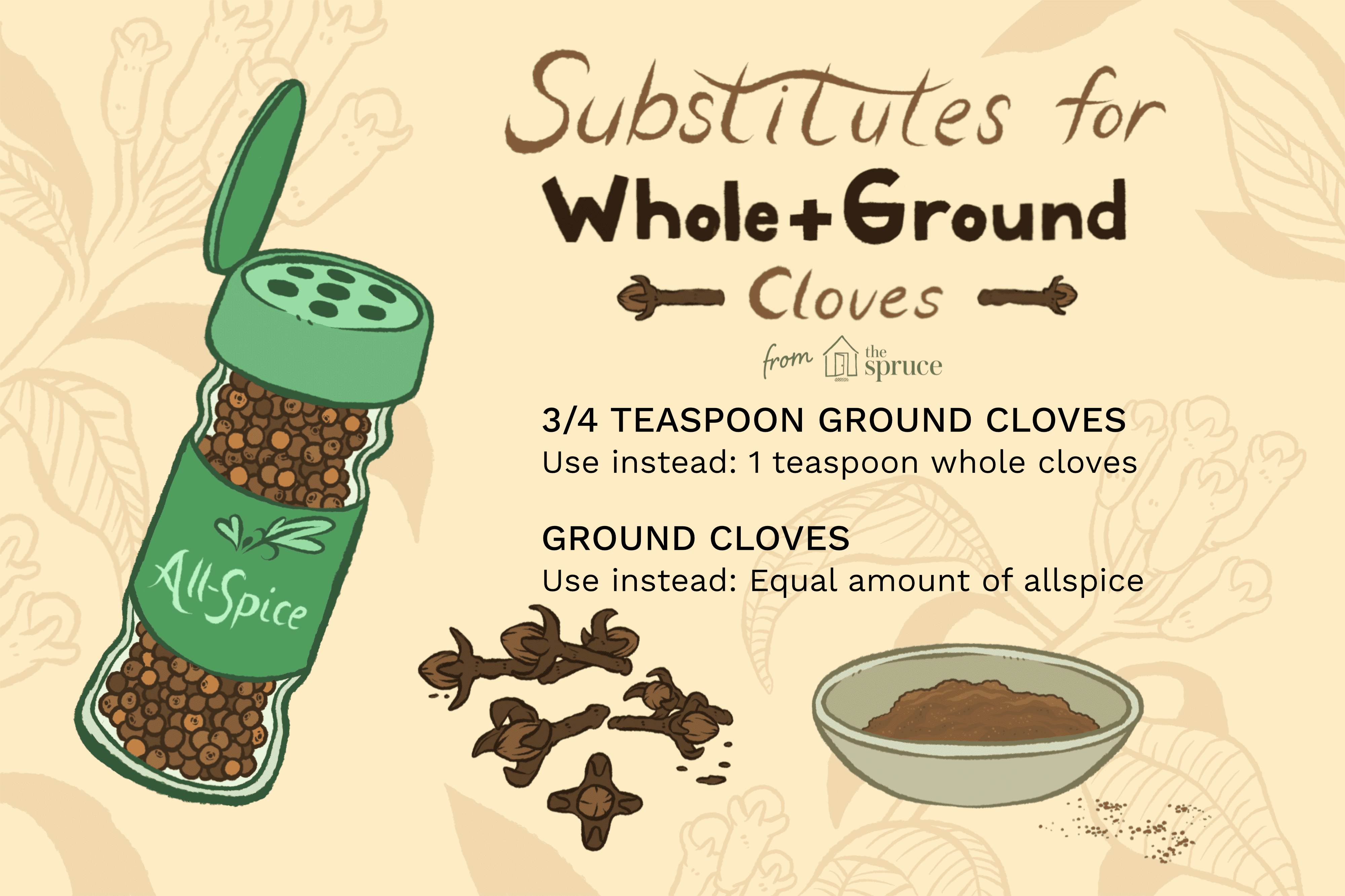 Clove subs