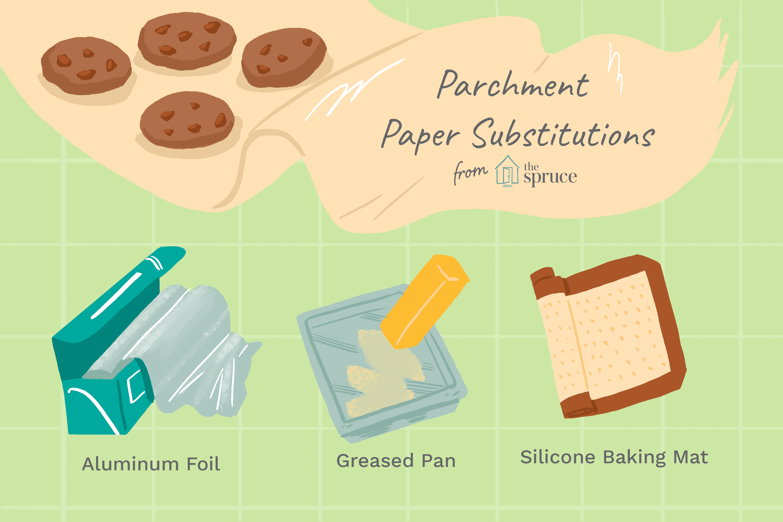 Parchment paper substitutions