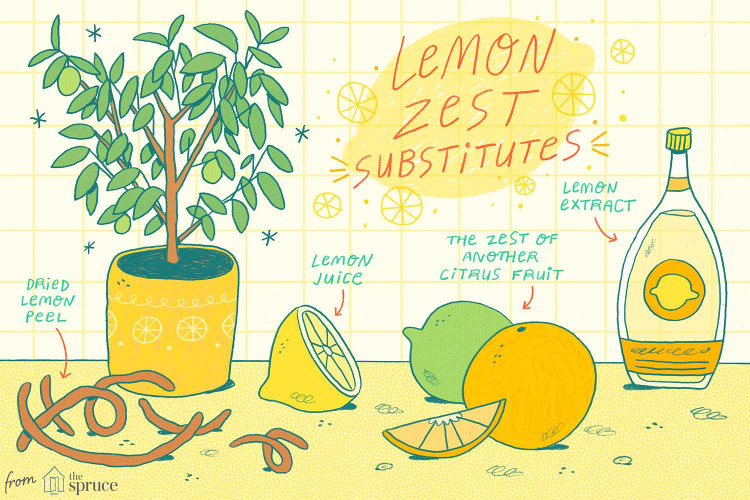 Simple Substitutes for Lemon Zest