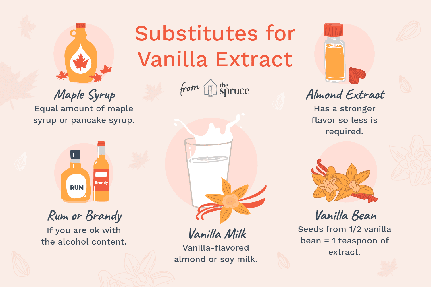 Substitutes for vanilla extract